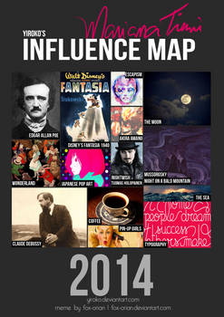 Influence Map: 2014