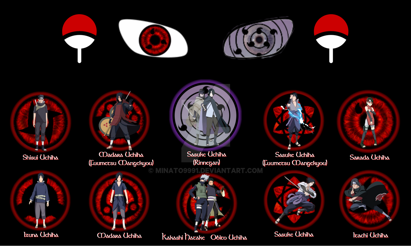 Herederos Del Sharingan Vol 3 By Minato9991 D9q3mk2 Feedyeti