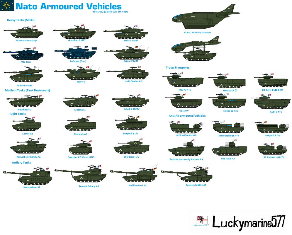 Futuristic Tanks (NATO) by Luckymarine577