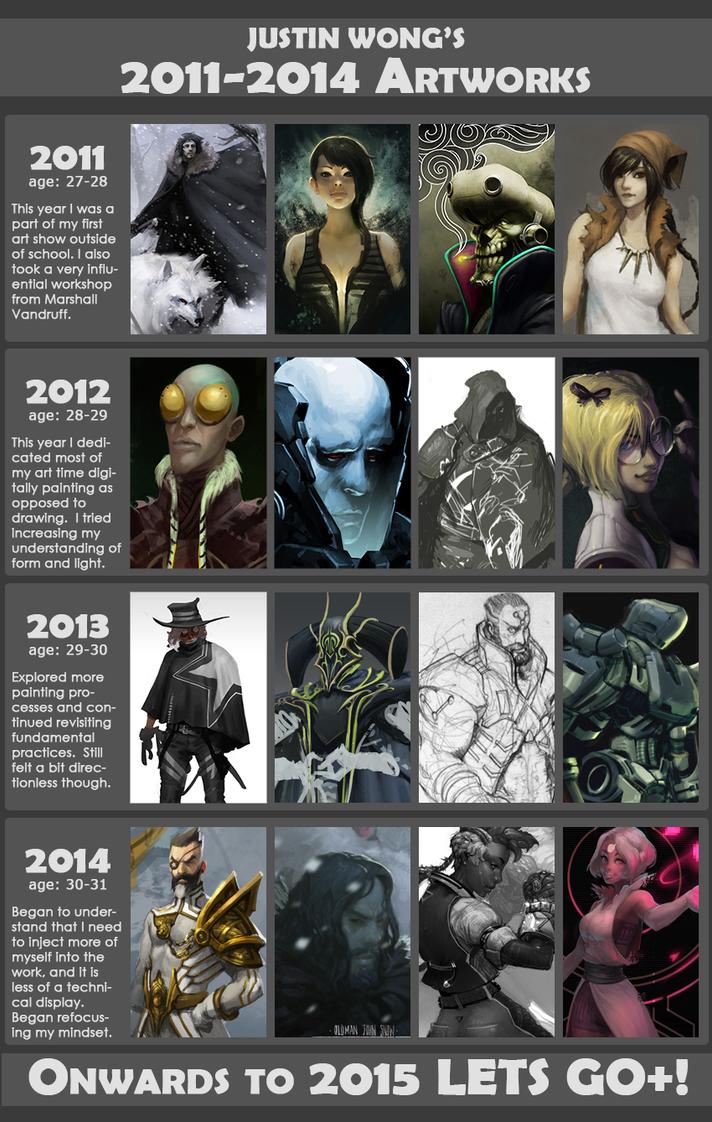 2011-2014 Improvement Meme by failstarforever