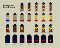 National Army Rank Insignia by Epistellar