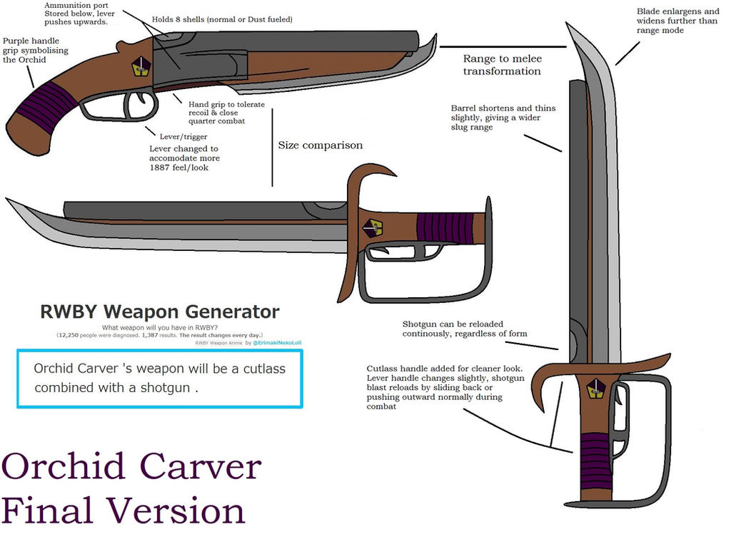 Rwby weapons generator minecraft
