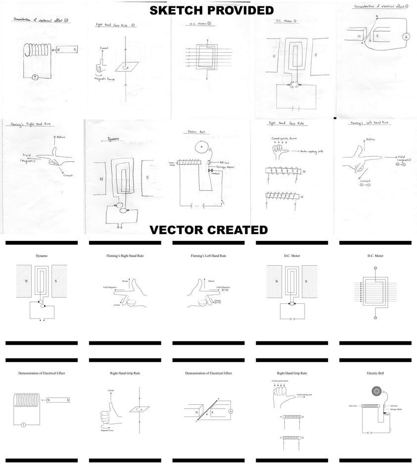 Chemistry diagrams 1 by mandakini on deviantart chemistry diagrams 1 by mandakini pooptronica