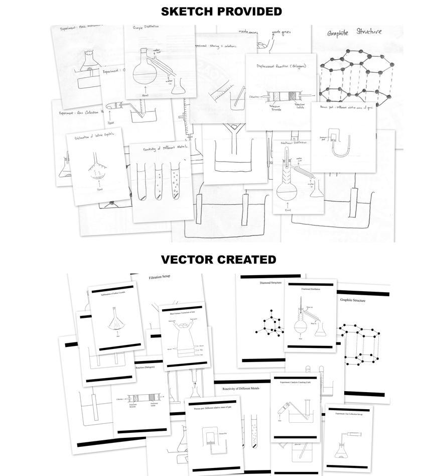 Chemistry diagrams 2 by mandakini on deviantart chemistry diagrams 2 by mandakini pooptronica