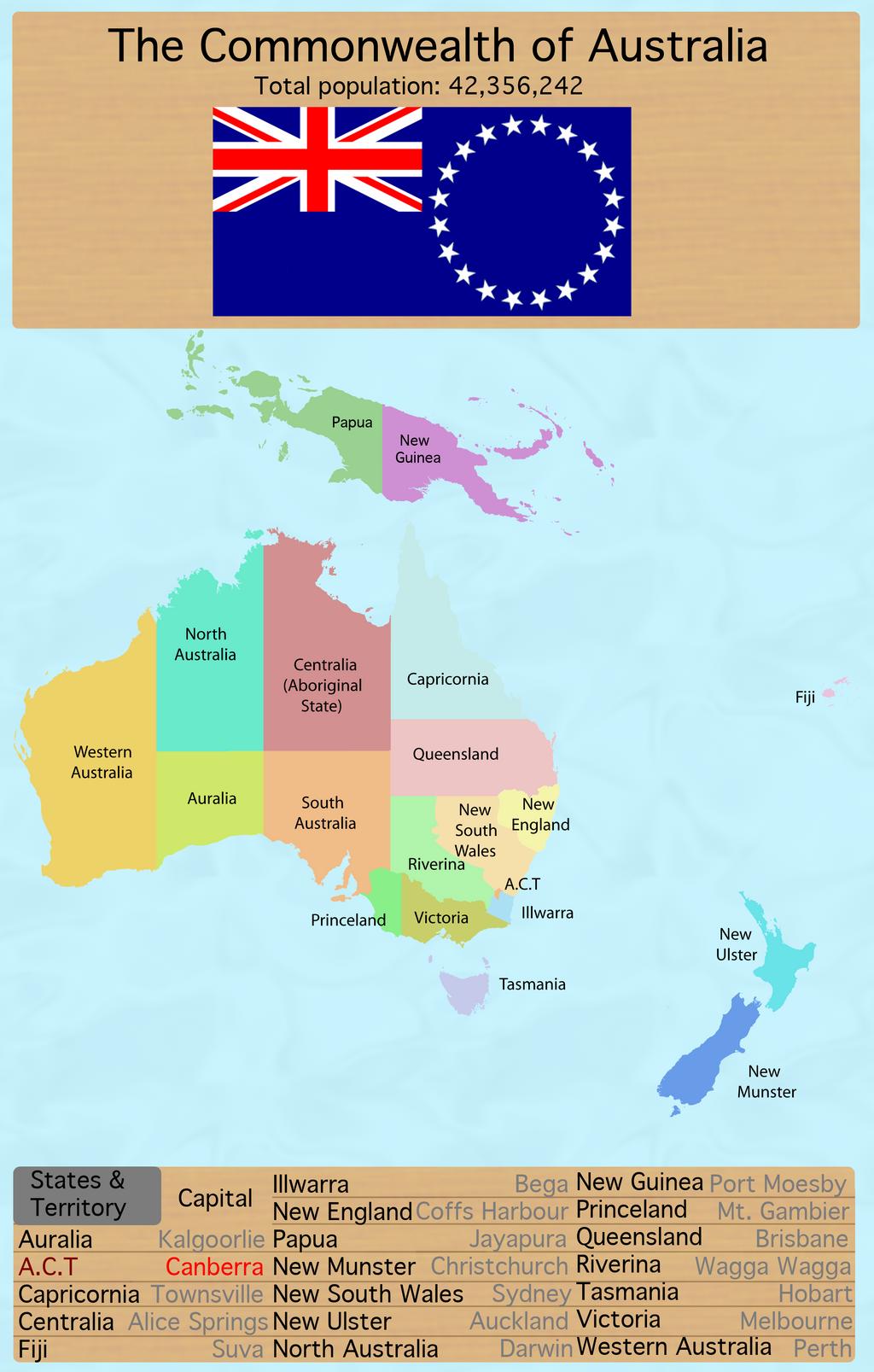 Capricornia australia