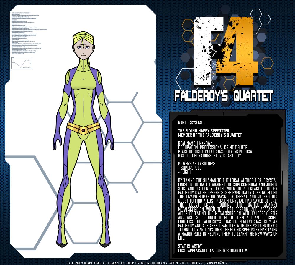 F4: Crystal profile