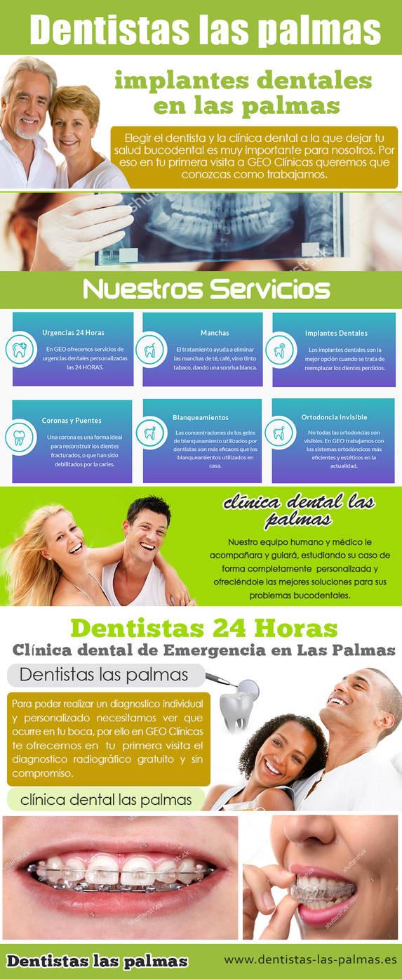 Dentistas las palmas