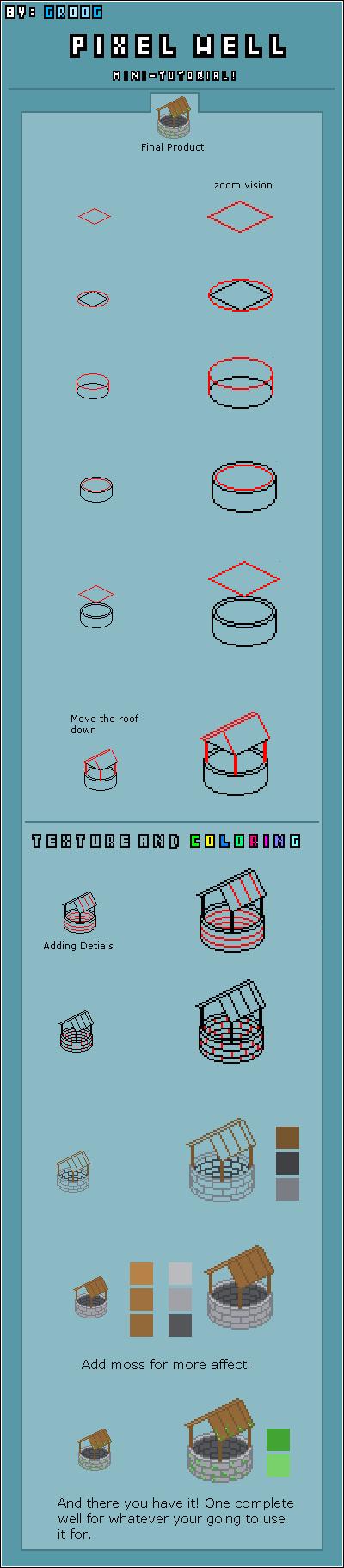 Pixel Well Tutorial by fruzzgle