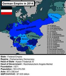 German Empire in 2014