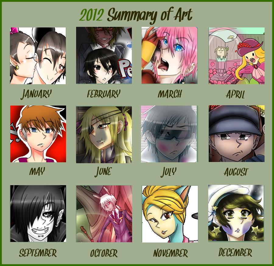 2012 Summary: DJHyena12 by DJHyena12