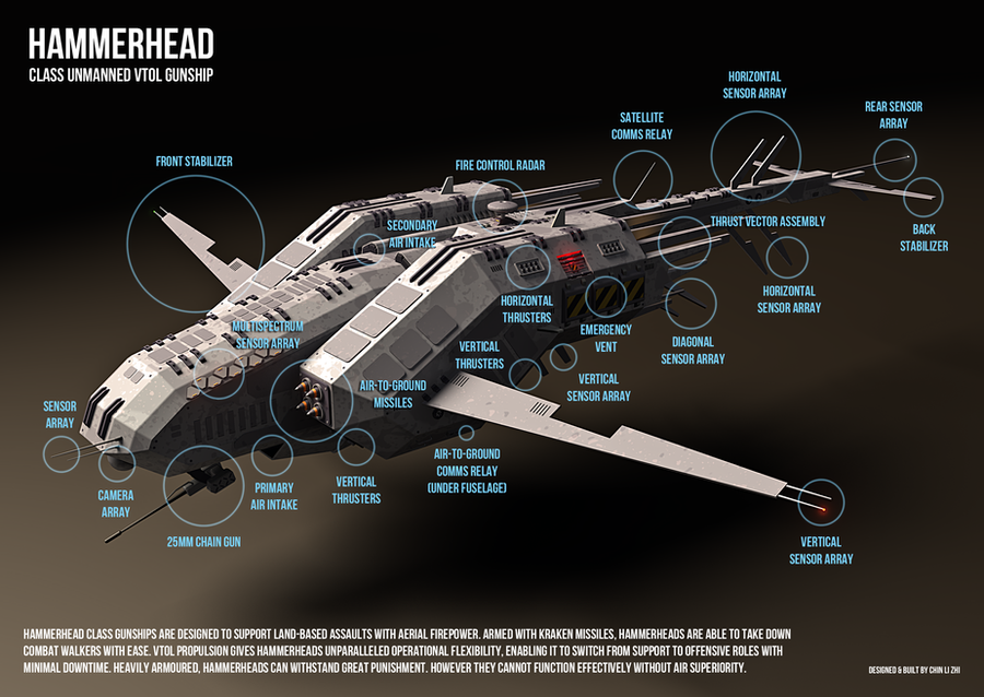 http://fc01.deviantart.net/fs71/i/2012/147/e/1/hammerhead_class_unmanned_vtol_gunship_by_progenitor89-d518rht.png
