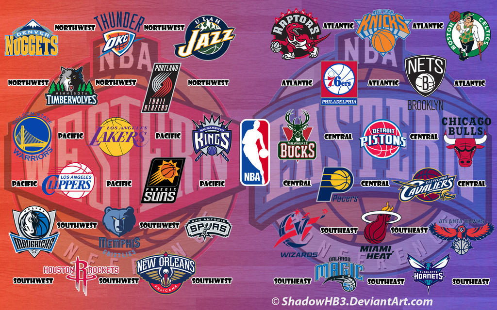 how to buy an nba team