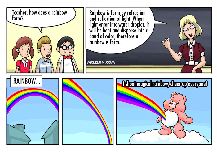 How does a rainbow form?