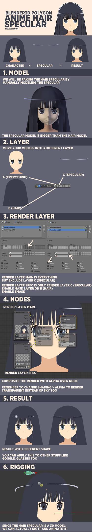 Blender3D Polygon Anime Hair Specular by mclelun