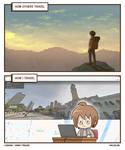 how i travel