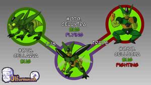 Pokemon/DBZ Crossover - Cellarva Evolution Chart