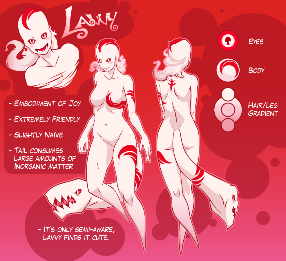 Lavvy Reference Sheet by TheCrobot