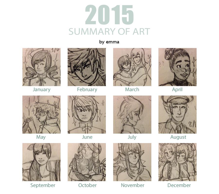 2015 Summary of Art by DayOwl