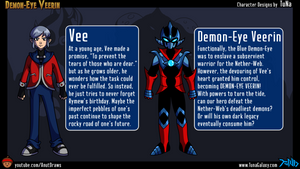 CHARACTER BIOS: Vee / Demon-Eye Veerin by AnutDraws