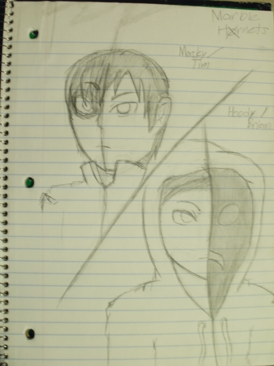 marble hornets tim and brian masky and hoody by