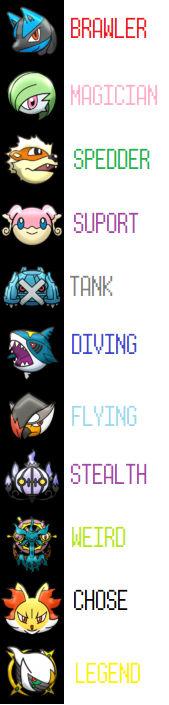 Pokemon meme thing