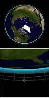 Earth Orbital