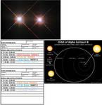 Star System Data Binary