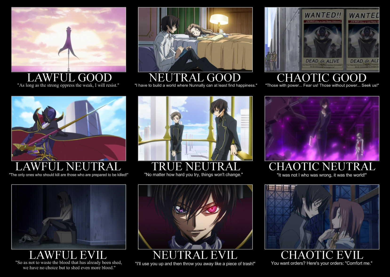 Lelouch's Alignment Chart by AlsoSprachOdin
