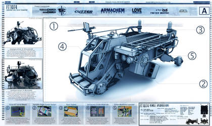 FT-1074 Vehicle Dossier by r0x0rtenshi