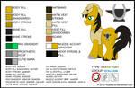 Ironhoof character-sheet(updated)