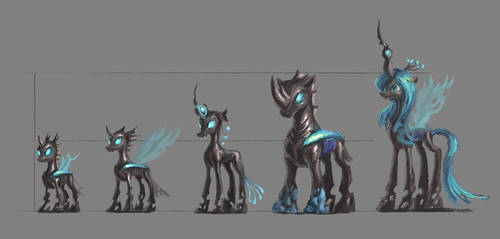 Changeling archetypes by Plainoasis