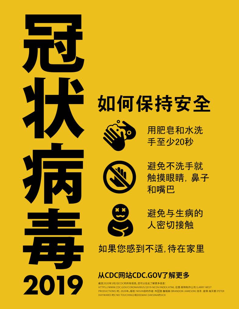Coronavirus Prevention Poster: Chinese Version