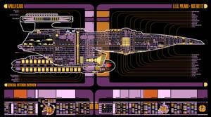 USS Polaris MSD