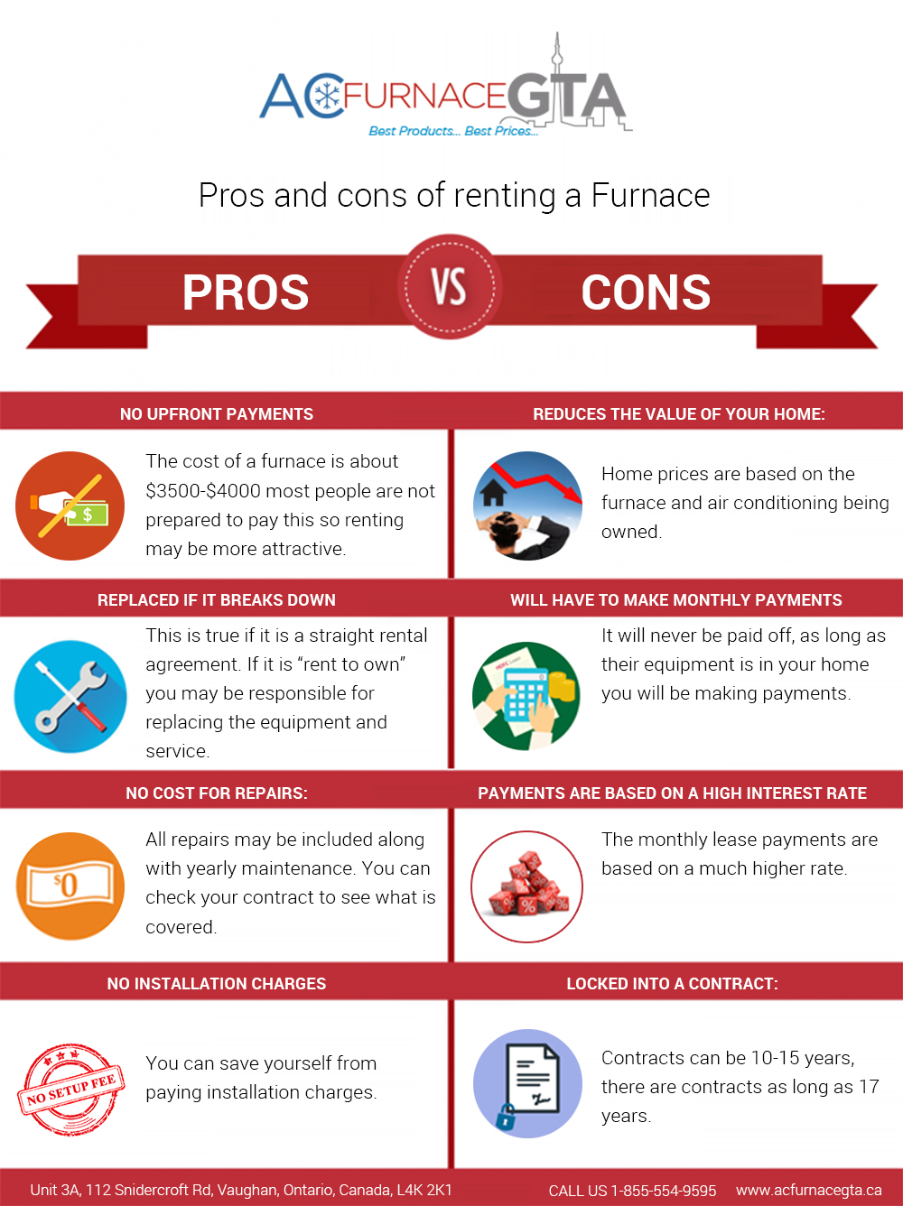 the pros and cons of renting a house vversus buying a home 108 tun a house into a home essay examples from #1 writing service  the pros and cons of home  the pros and cons of renting a house vversus buying a.