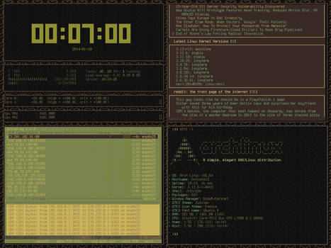 Bspwm on Arch Linux.