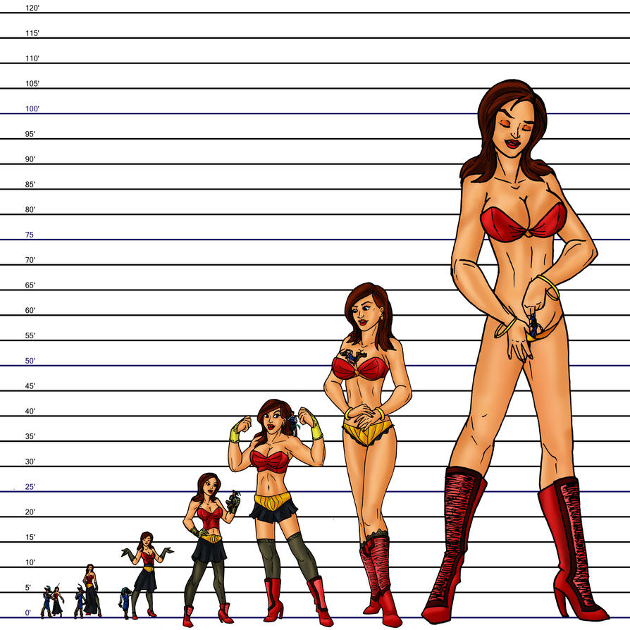 sizes of the witch height chart by TriffRaff