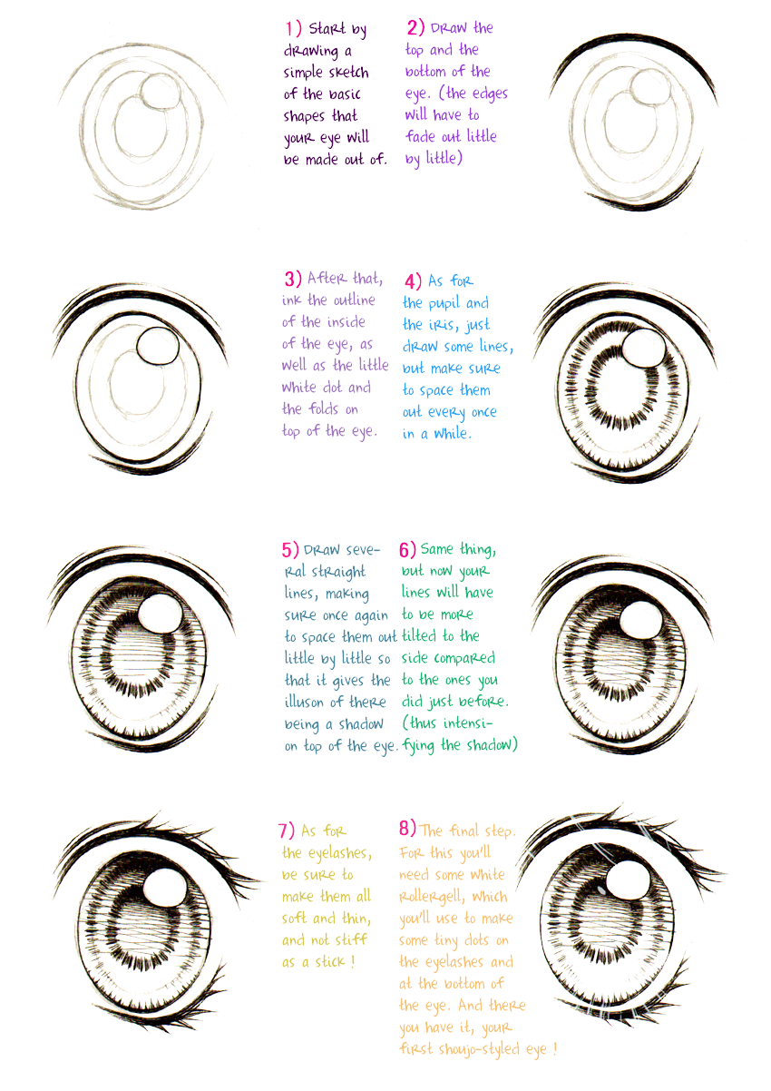 New shoujo eye tutorial by Vikutan