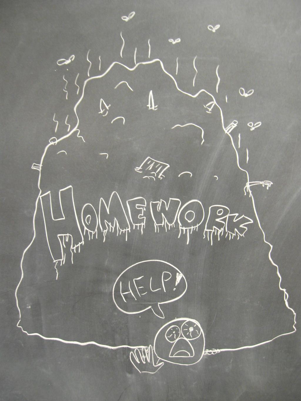 Mountain homework help