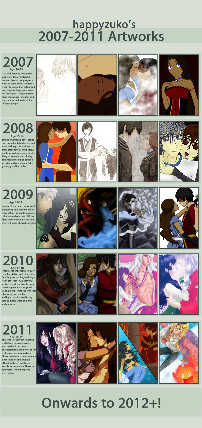 Improvement Meme by happyzuko