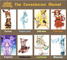 Kitta's Eeveelution Meme by shewolfzoroark
