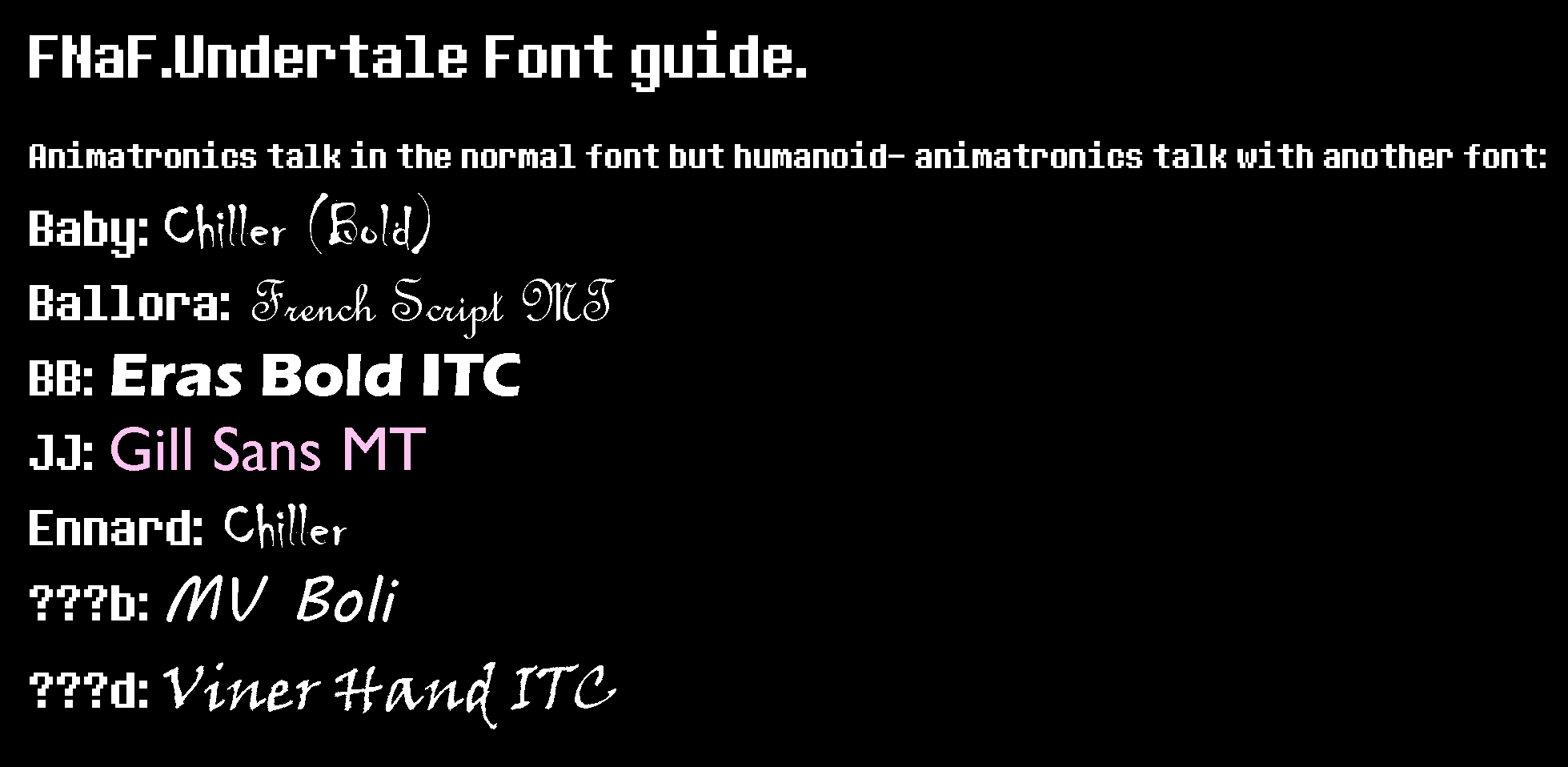 Fnaf Undertale Font Guide By Ametrinedragon On Deviantart