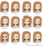 many faces of Georg
