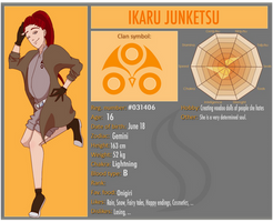HFV - Main infocard Ikaru Junketsu