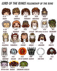 Lord of the rings - fellowship of the ring buttons by MaggieLena