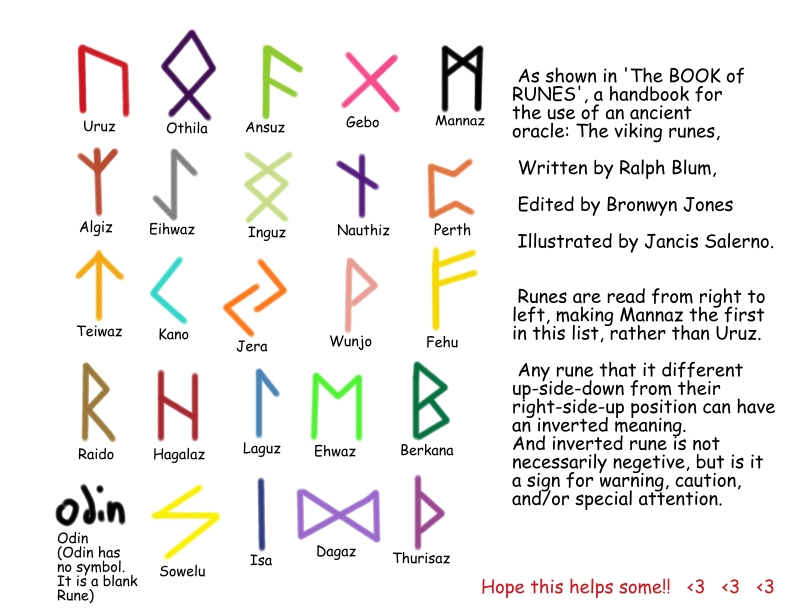 Norse Rune Introduction By Temerly On Deviantart