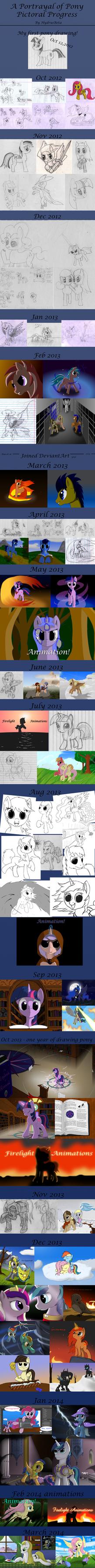 A Portrayal of Pony Pictoral Progress by HydrusBeta