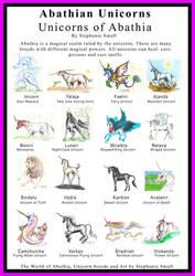 Abathian Unicorns of Abathia Breed Sheet Registry by StephanieSmall