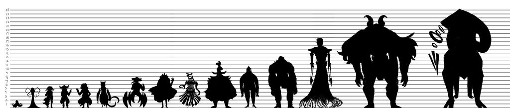 Silhouette Height Chart