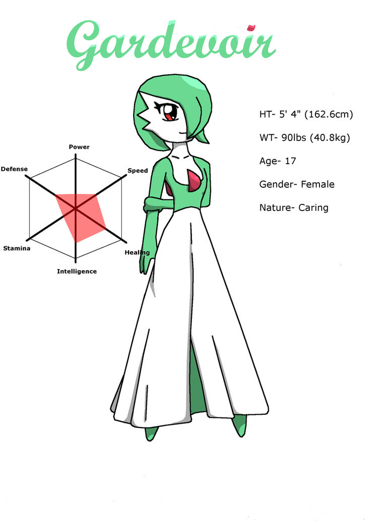 Gardevoir character sheet by cataclyptic on deviantart