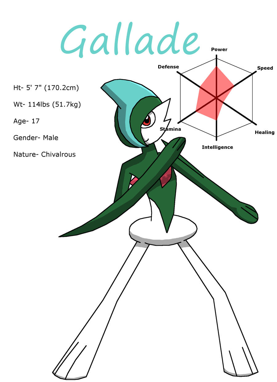 gallade and gardevoir human - photo #5